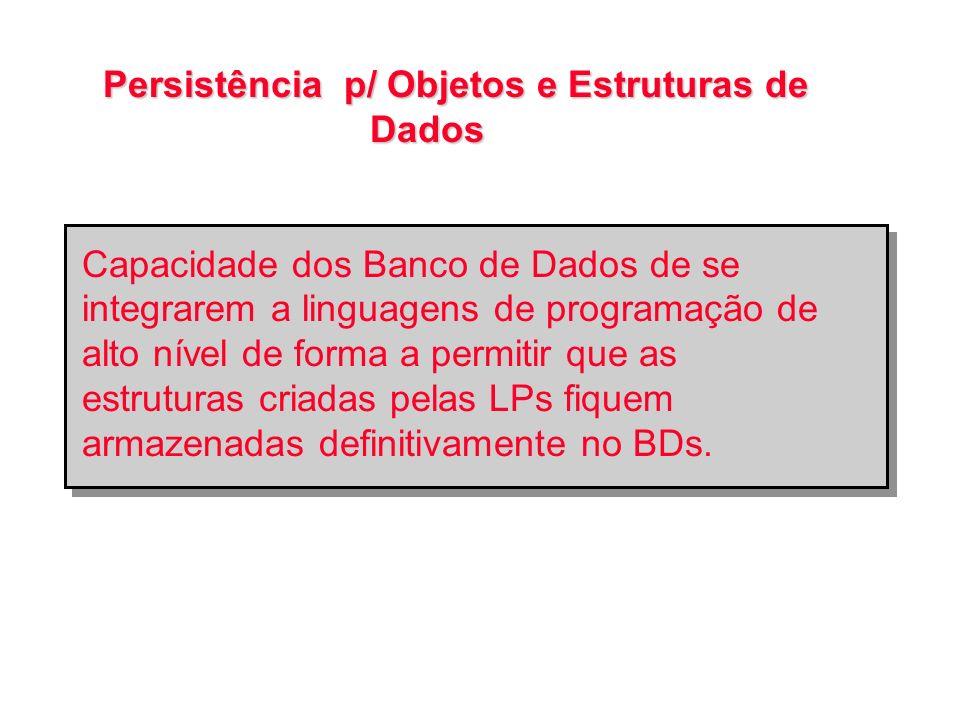 Persistência p/ Objetos e Estruturas de Dados Persistência p/ Objetos e Estruturas de Dados Capacidade dos Banco de Dados de se integrarem a linguagen