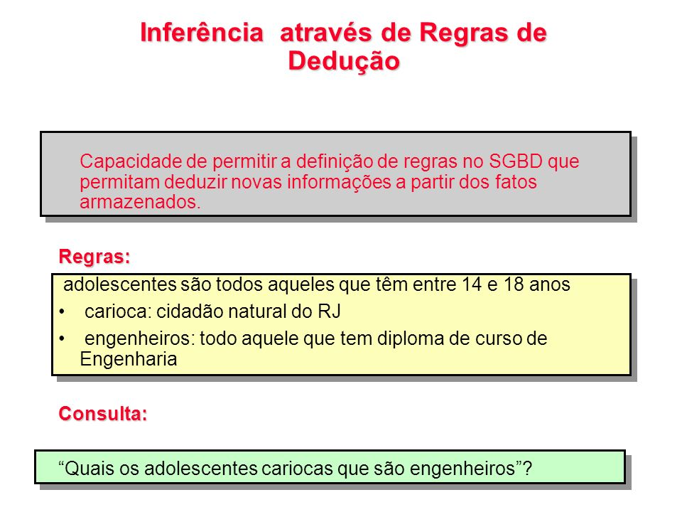 Inferência através de Regras de Dedução Capacidade de permitir a definição de regras no SGBD que permitam deduzir novas informações a partir dos fatos