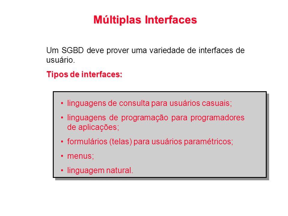 Múltiplas Interfaces Um SGBD deve prover uma variedade de interfaces de usuário. Tipos de interfaces: linguagens de consulta para usuários casuais; li