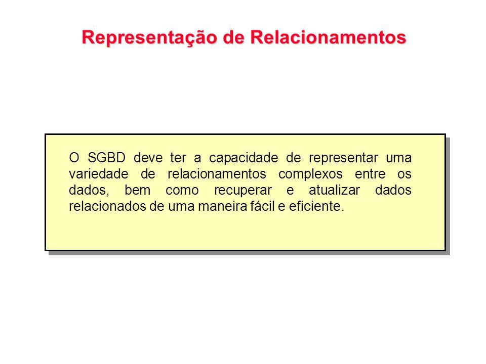Representação de Relacionamentos O SGBD deve ter a capacidade de representar uma variedade de relacionamentos complexos entre os dados, bem como recup