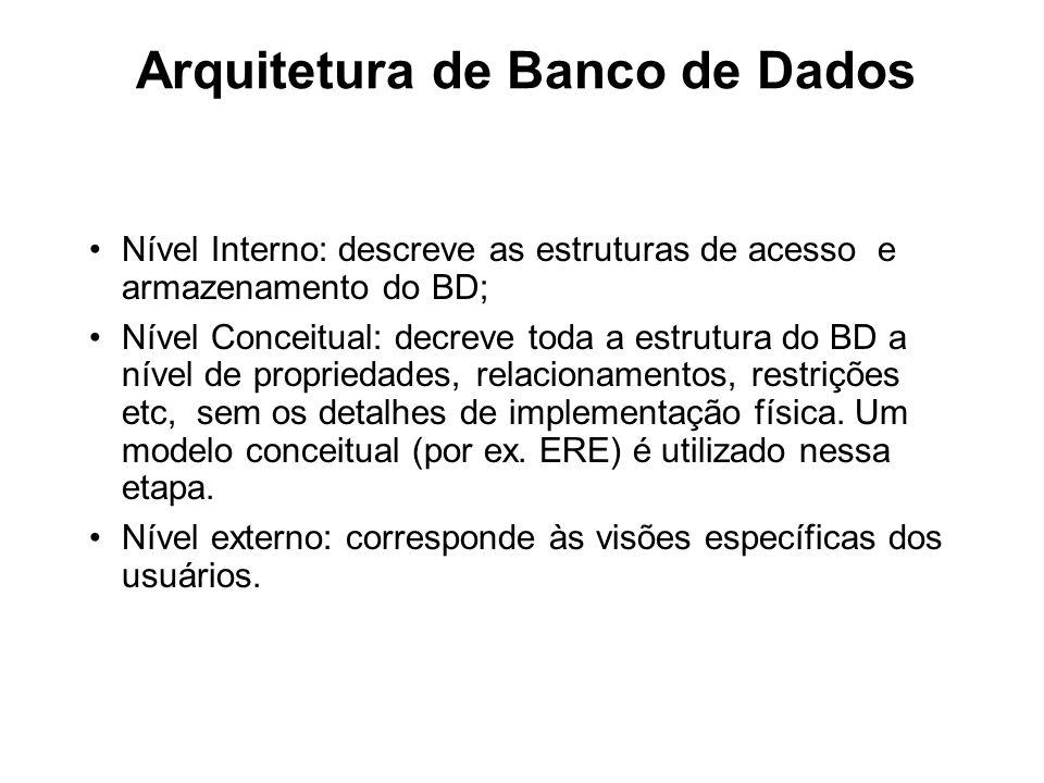 Arquitetura de Banco de Dados Nível Interno: descreve as estruturas de acesso e armazenamento do BD; Nível Conceitual: decreve toda a estrutura do BD