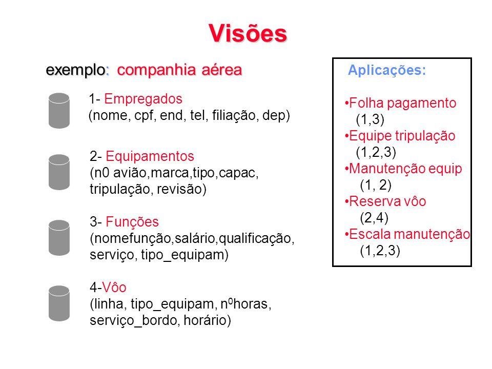 Visões exemplo: companhia aérea 1- Empregados (nome, cpf, end, tel, filiação, dep) 2- Equipamentos (n0 avião,marca,tipo,capac, tripulação, revisão) 3-