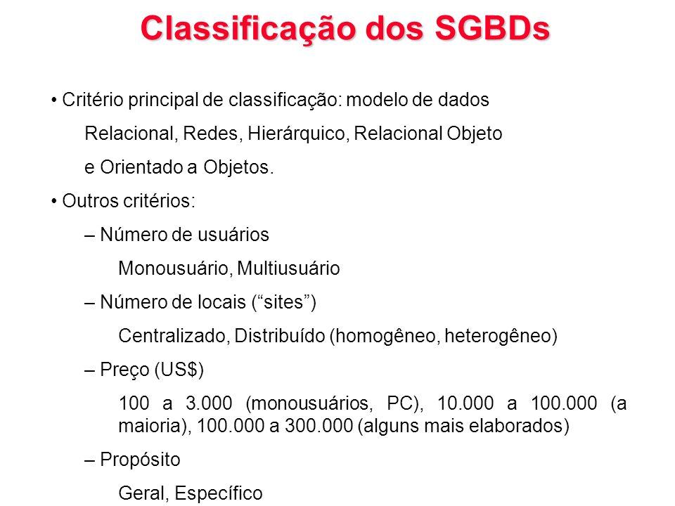 Classificação dos SGBDs Critério principal de classificação: modelo de dados Relacional, Redes, Hierárquico, Relacional Objeto e Orientado a Objetos.
