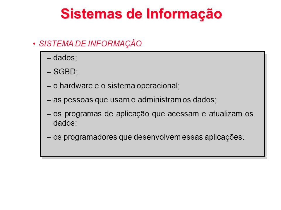 Sistemas de Informação SISTEMA DE INFORMAÇÃO –dados; –SGBD; –o hardware e o sistema operacional; –as pessoas que usam e administram os dados; –os prog