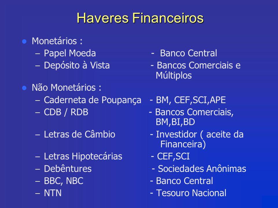 Haveres Financeiros Monetários : – Papel Moeda - Banco Central – Depósito à Vista - Bancos Comerciais e Múltiplos Não Monetários : – Caderneta de Poup