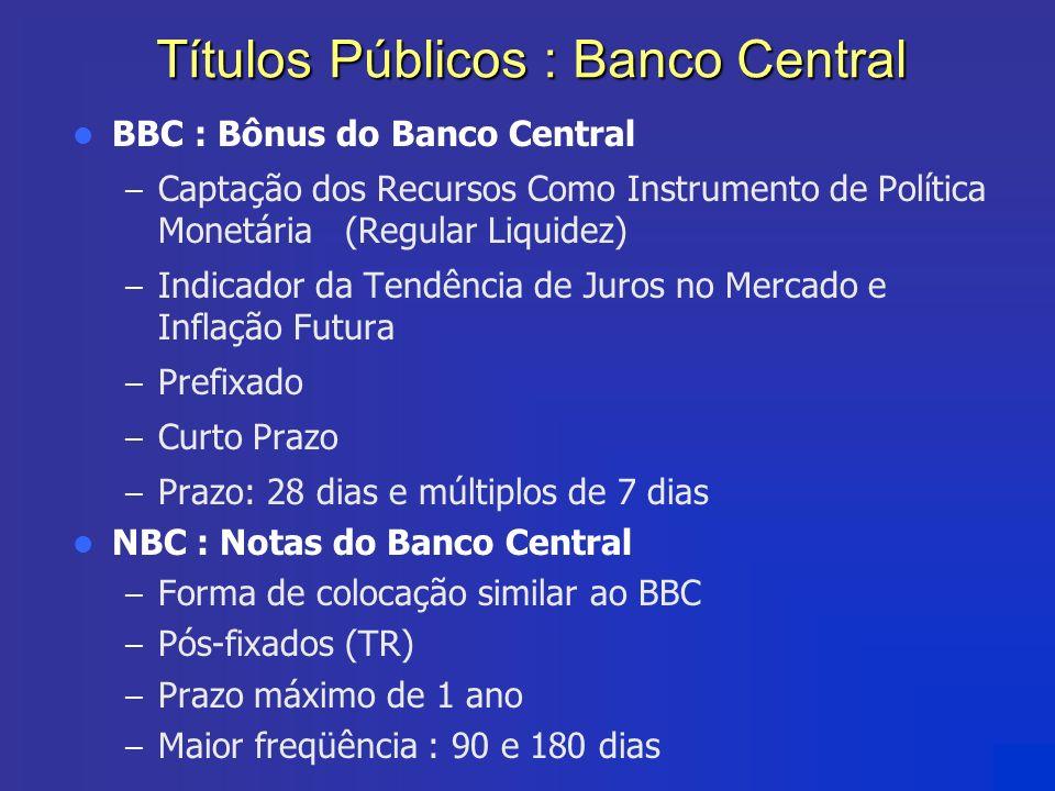 Títulos Públicos : Banco Central BBC : Bônus do Banco Central – Captação dos Recursos Como Instrumento de Política Monetária (Regular Liquidez) – Indi