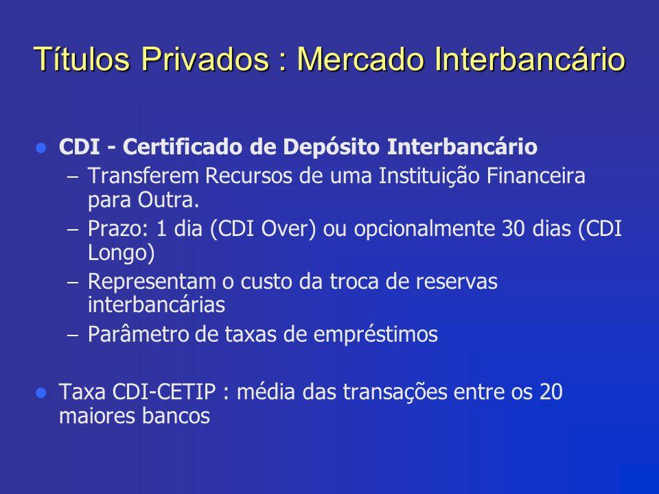 Títulos Privados : Mercado Interbancário CDI - Certificado de Depósito Interbancário – Transferem Recursos de uma Instituição Financeira para Outra. –