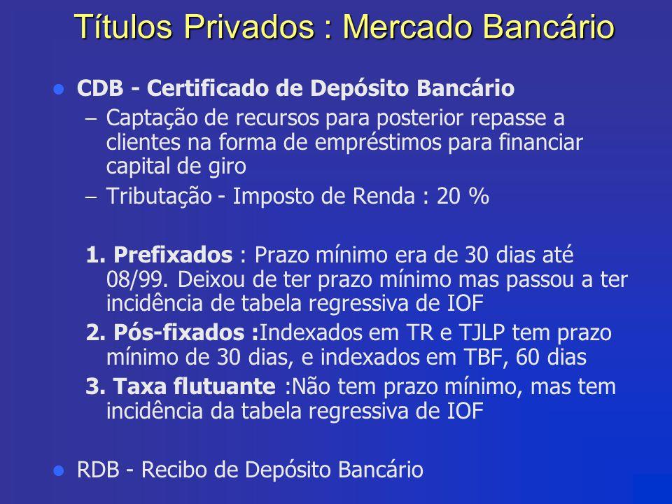 Títulos Privados : Mercado Bancário CDB - Certificado de Depósito Bancário – Captação de recursos para posterior repasse a clientes na forma de emprés