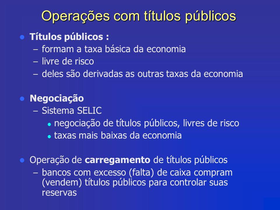 Operações com títulos públicos Títulos públicos : – formam a taxa básica da economia – livre de risco – deles são derivadas as outras taxas da economi