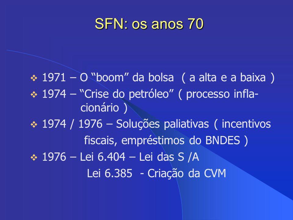 SFN: os anos 70 SFN: os anos 70 1971 – O boom da bolsa ( a alta e a baixa ) 1974 – Crise do petróleo ( processo infla- cionário ) 1974 / 1976 – Soluçõ