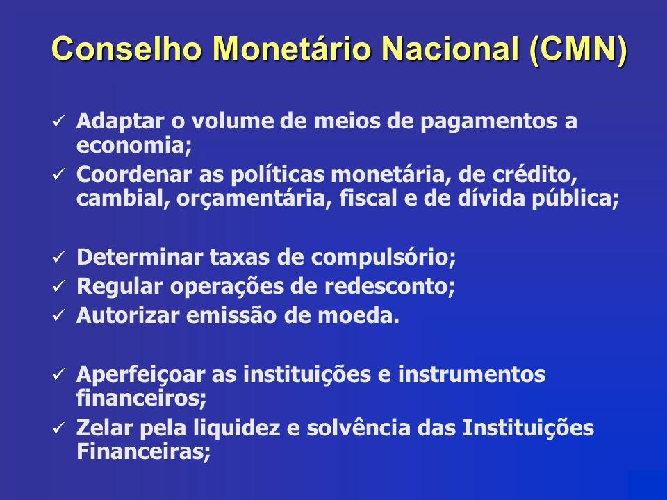 Conselho Monetário Nacional (CMN) Adaptar o volume de meios de pagamentos a economia; Coordenar as políticas monetária, de crédito, cambial, orçamentá