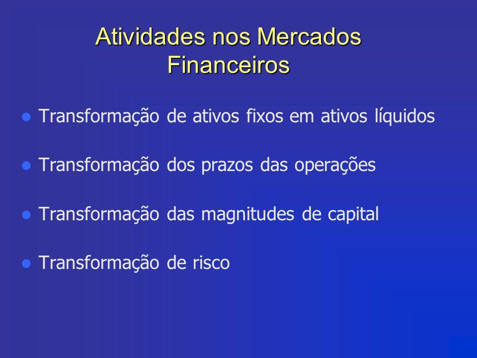 Atividades nos Mercados Financeiros Transformação de ativos fixos em ativos líquidos Transformação dos prazos das operações Transformação das magnitud
