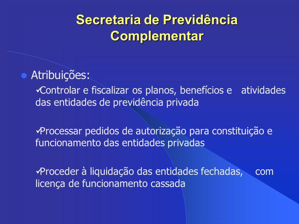 Secretaria de Previdência Complementar Atribuições: Controlar e fiscalizar os planos, benefícios e atividades das entidades de previdência privada Pro