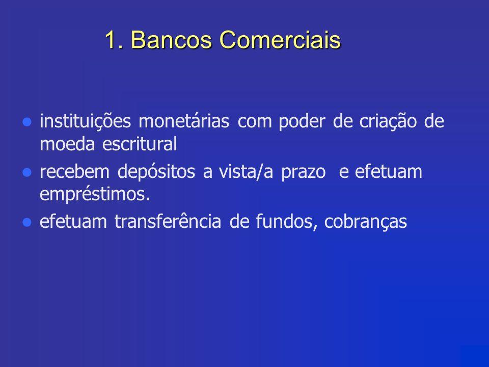 1. Bancos Comerciais instituições monetárias com poder de criação de moeda escritural recebem depósitos a vista/a prazo e efetuam empréstimos. efetuam