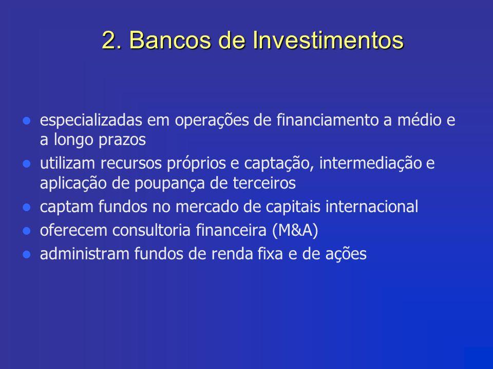 2. Bancos de Investimentos especializadas em operações de financiamento a médio e a longo prazos utilizam recursos próprios e captação, intermediação