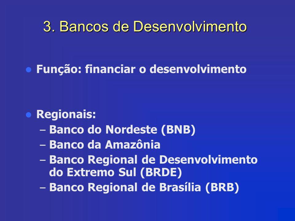 3. Bancos de Desenvolvimento Função: financiar o desenvolvimento Regionais: – Banco do Nordeste (BNB) – Banco da Amazônia – Banco Regional de Desenvol