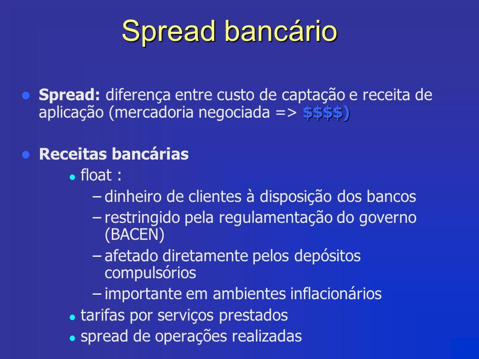 Spread bancário Fatores de influência: prazos : reaplicação, novas captações –risco de variação da taxa de juros adimplência futura : risco de crédito Inflação tributos