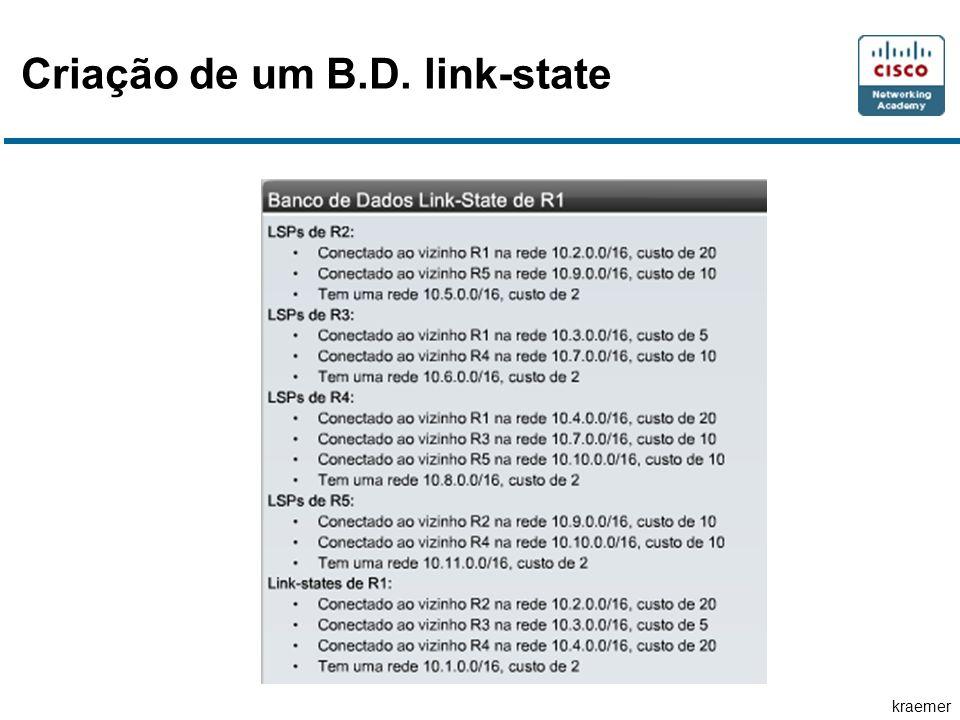 kraemer Criação de um B.D. link-state