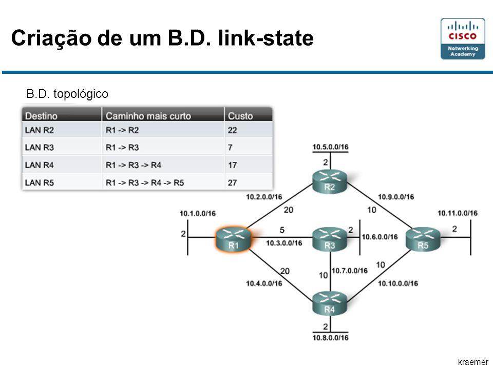 kraemer Criação de um B.D. link-state B.D. topológico