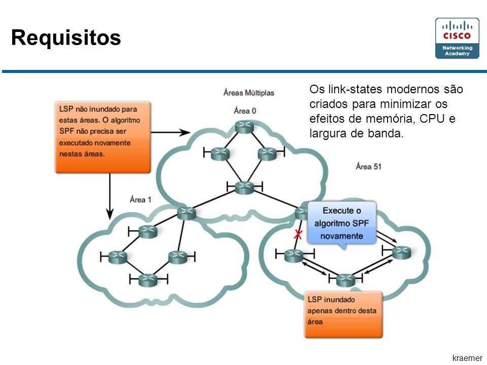 kraemer Requisitos Os link-states modernos são criados para minimizar os efeitos de memória, CPU e largura de banda.