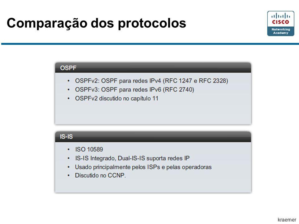kraemer Comparação dos protocolos