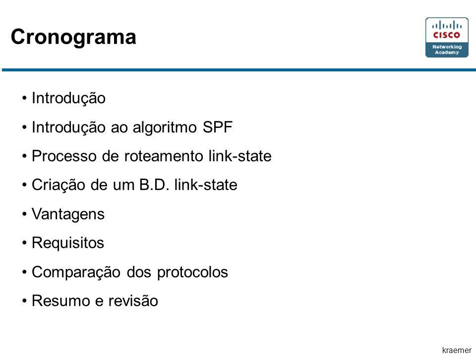 kraemer Cronograma Introdução Introdução ao algoritmo SPF Processo de roteamento link-state Criação de um B.D. link-state Vantagens Requisitos Compara