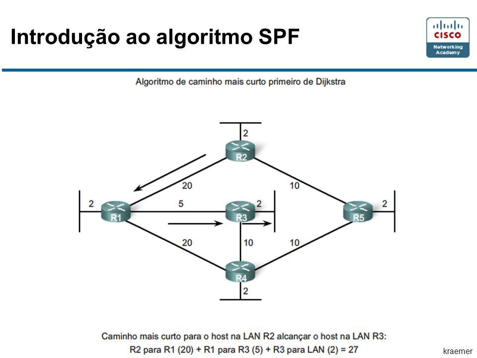 kraemer Introdução ao algoritmo SPF