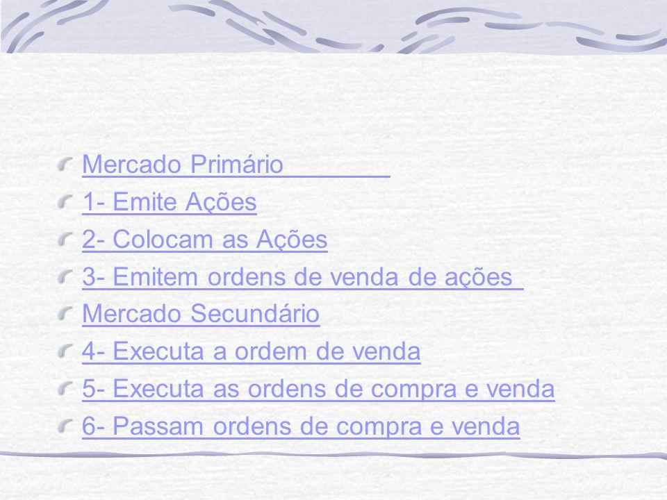 Mercado Primário 1- Emite Ações 2- Colocam as Ações 3- Emitem ordens de venda de ações Mercado Secundário 4- Executa a ordem de venda 5- Executa as ordens de compra e venda 6- Passam ordens de compra e venda