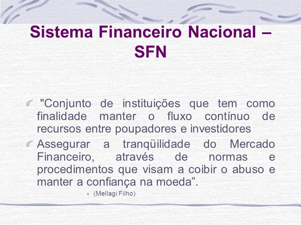 Sistema Financeiro Nacional – SFN Conjunto de instituições que tem como finalidade manter o fluxo contínuo de recursos entre poupadores e investidores Assegurar a tranqüilidade do Mercado Financeiro, através de normas e procedimentos que visam a coibir o abuso e manter a confiança na moeda.