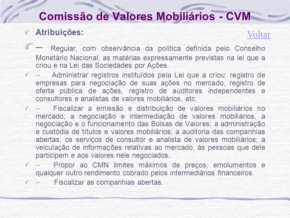 Comissão de Valores Mobiliários - CVM Atribuições: Regular, com observância da política definida pelo Conselho Monetário Nacional, as matérias expressamente previstas na lei que a criou e na Lei das Sociedades por Ações.