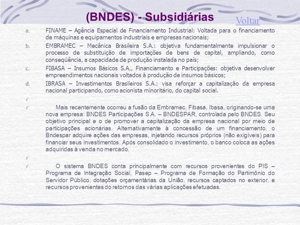 (BNDES) - Subsidiárias a.