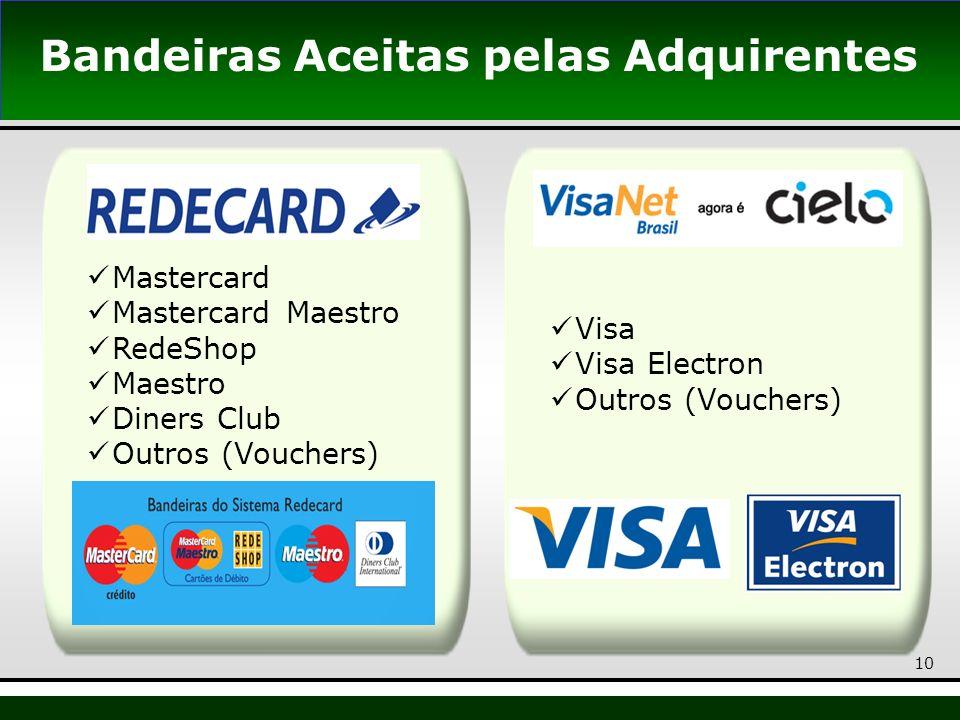 10 Bandeiras Aceitas pelas Adquirentes Mastercard Mastercard Maestro RedeShop Maestro Diners Club Outros (Vouchers) Visa Visa Electron Outros (Vouchers)