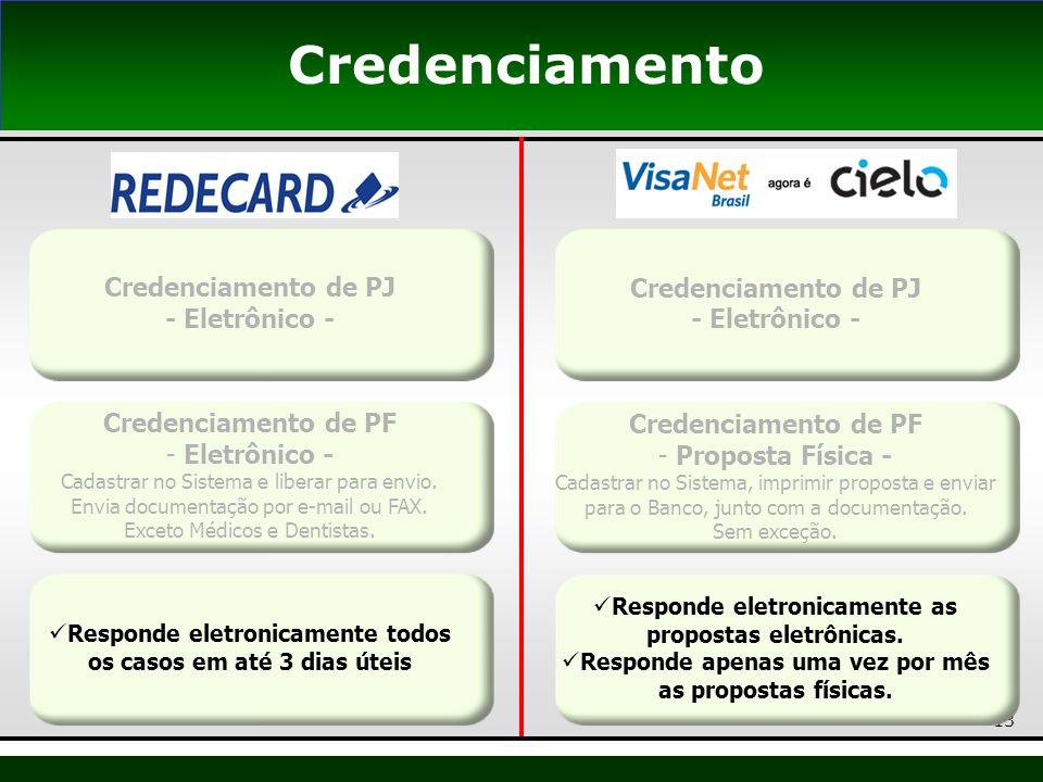 13 Credenciamento Credenciamento de PJ - Eletrônico - Credenciamento de PJ - Eletrônico - Credenciamento de PF - Eletrônico - Cadastrar no Sistema e liberar para envio.