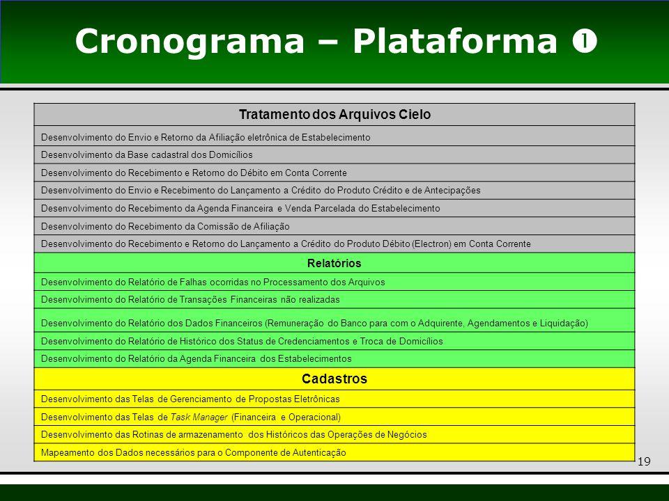 19 Cronograma – Plataforma Tratamento dos Arquivos Cielo Desenvolvimento do Envio e Retorno da Afiliação eletrônica de Estabelecimento Desenvolvimento
