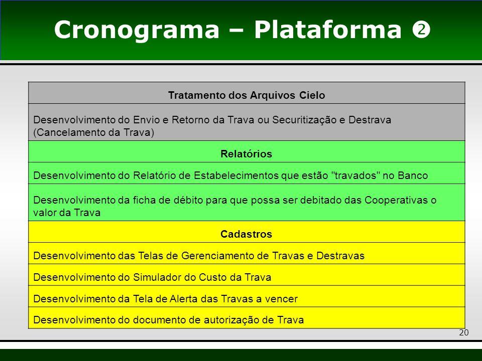 20 Cronograma – Plataforma Tratamento dos Arquivos Cielo Desenvolvimento do Envio e Retorno da Trava ou Securitização e Destrava (Cancelamento da Trav