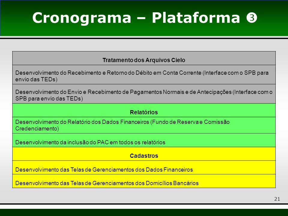 21 Cronograma – Plataforma Tratamento dos Arquivos Cielo Desenvolvimento do Recebimento e Retorno do Débito em Conta Corrente (Interface com o SPB para envio das TEDs) Desenvolvimento do Envio e Recebimento de Pagamentos Normais e de Antecipações (Interface com o SPB para envio das TEDs) Relatórios Desenvolvimento do Relatório dos Dados Financeiros (Fundo de Reserva e Comissão Credenciamento) Desenvolvimento da inclusão do PAC em todos os relatórios Cadastros Desenvolvimento das Telas de Gerenciamentos dos Dados Financeiros Desenvolvimento das Telas de Gerenciamentos dos Domicílios Bancários