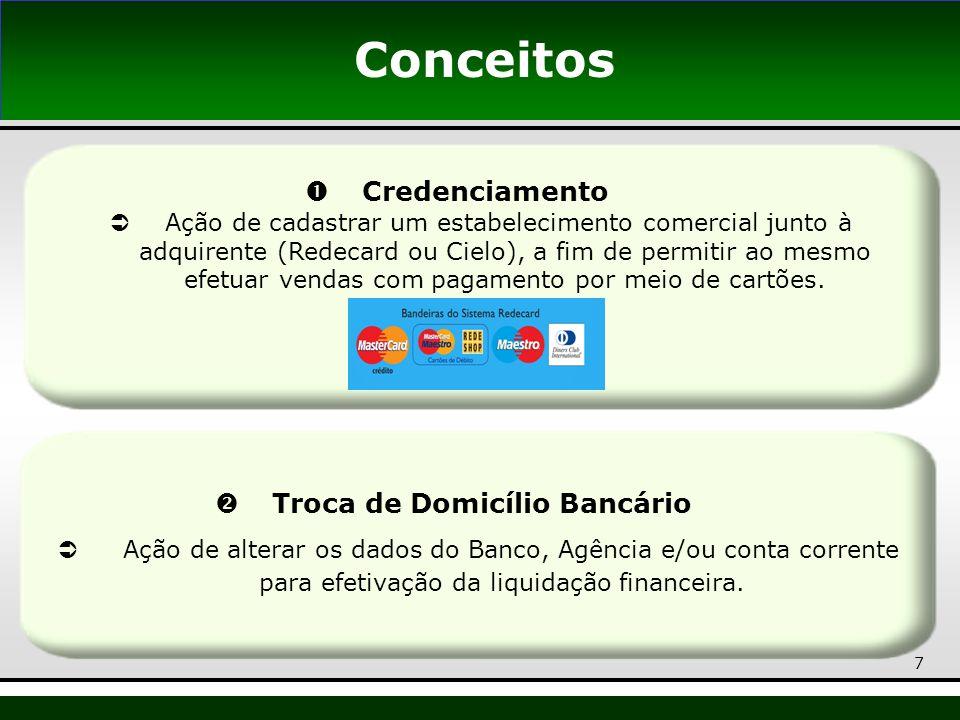 7 Troca de Domicílio Bancário Ação de alterar os dados do Banco, Agência e/ou conta corrente para efetivação da liquidação financeira. Conceitos Crede