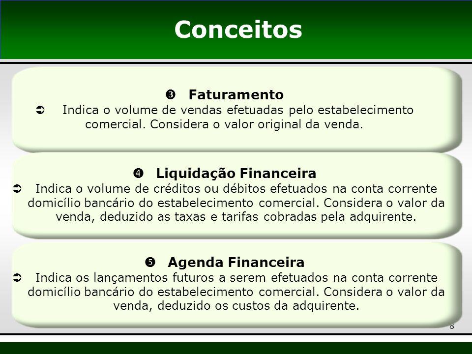 8 Faturamento Indica o volume de vendas efetuadas pelo estabelecimento comercial. Considera o valor original da venda. Liquidação Financeira Indica o