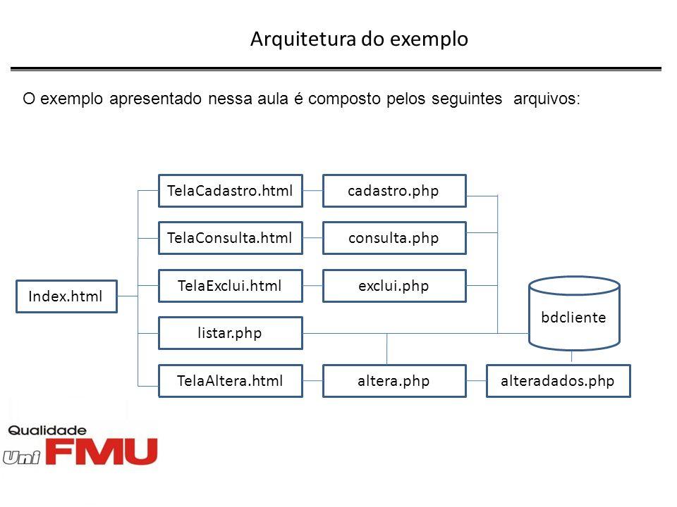 Digitação do arquivo cadastro.php } else { mysql_select_db( BdCliente , $con); $sql = INSERT INTO tabcliente (Cod_Cli, Nom_Cli, Ren_Cli) VALUES ( $cod , $nom , $ren ) ; if (mysql_query($sql,$con)) { echo mysql_affected_rows().