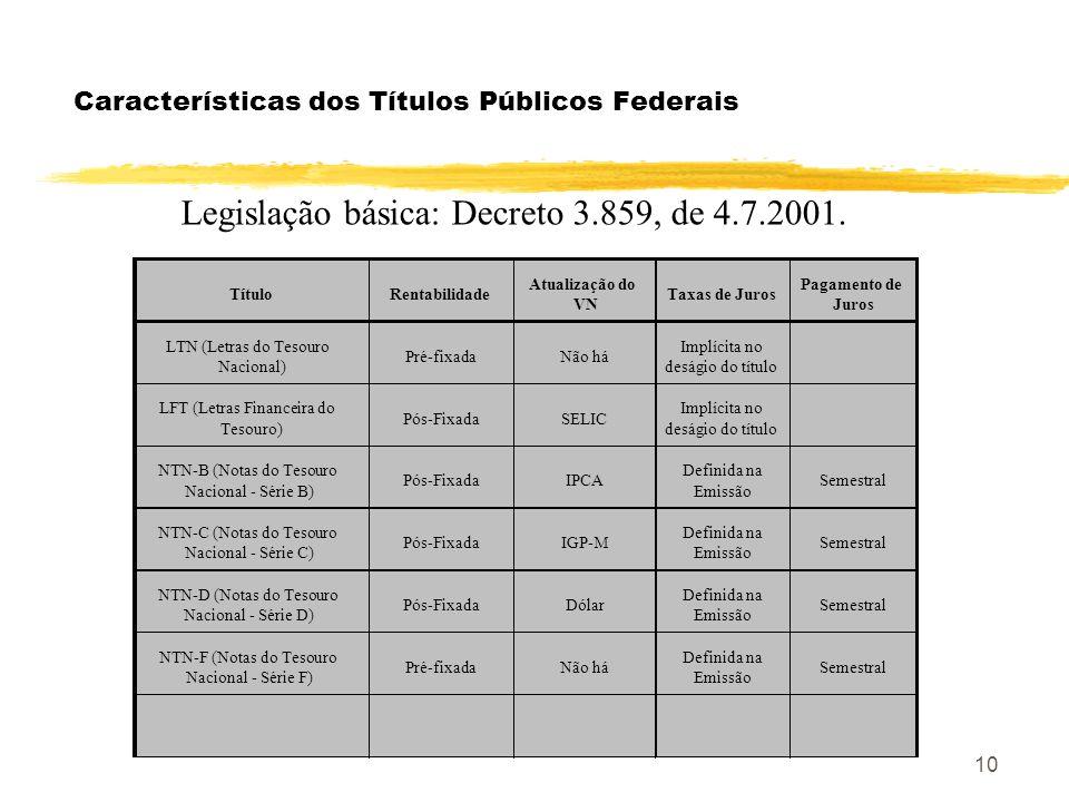 10 Características dos Títulos Públicos Federais TítuloRentabilidade Atualização do VN Taxas de Juros Pagamento de Juros LTN (Letras do Tesouro Nacional) Pré-fixadaNão há Implícita no deságio do título LFT (Letras Financeira do Tesouro) Pós-FixadaSELIC Implícita no deságio do título NTN-B (Notas do Tesouro Nacional - Série B) Pós-FixadaIPCA Definida na Emissão Semestral NTN-C (Notas do Tesouro Nacional - Série C) Pós-FixadaIGP-M Definida na Emissão Semestral NTN-D (Notas do Tesouro Nacional - Série D) Pós-FixadaDólar Definida na Emissão Semestral NTN-F (Notas do Tesouro Nacional - Série F) Pré-fixadaNão há Definida na Emissão Semestral Legislação básica: Decreto 3.859, de 4.7.2001.