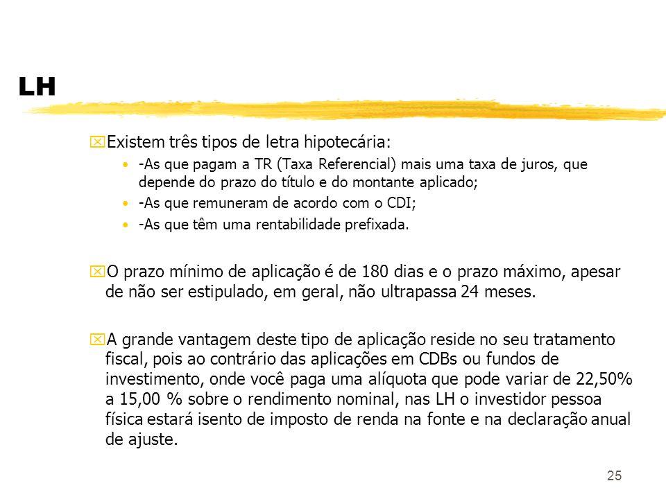25 LH xExistem três tipos de letra hipotecária: -As que pagam a TR (Taxa Referencial) mais uma taxa de juros, que depende do prazo do título e do montante aplicado; -As que remuneram de acordo com o CDI; -As que têm uma rentabilidade prefixada.
