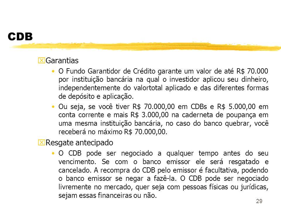 29 CDB xGarantias O Fundo Garantidor de Crédito garante um valor de até R$ 70.000 por instituição bancária na qual o investidor aplicou seu dinheiro, independentemente do valortotal aplicado e das diferentes formas de depósito e aplicação.