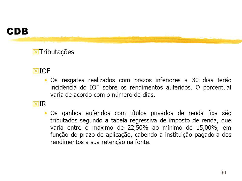 30 CDB xTributações xIOF Os resgates realizados com prazos inferiores a 30 dias terão incidência do IOF sobre os rendimentos auferidos.