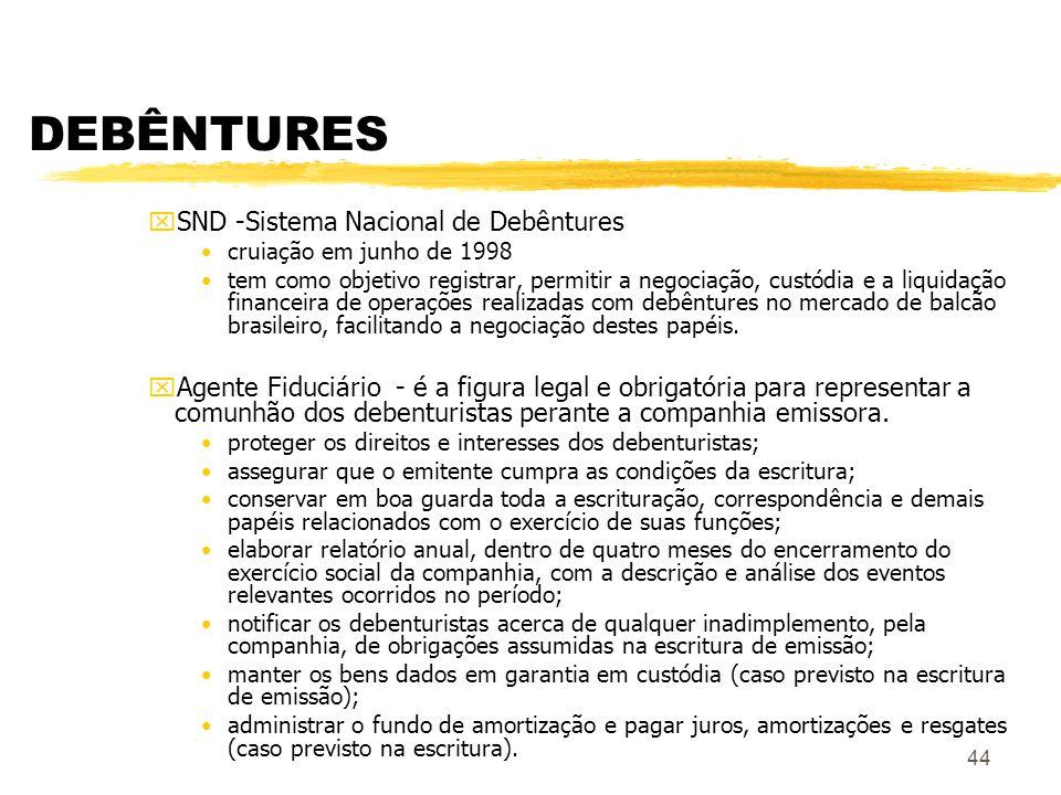 44 DEBÊNTURES xSND -Sistema Nacional de Debêntures cruiação em junho de 1998 tem como objetivo registrar, permitir a negociação, custódia e a liquidação financeira de operações realizadas com debêntures no mercado de balcão brasileiro, facilitando a negociação destes papéis.