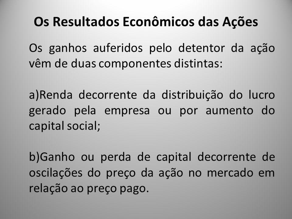 Os Resultados Econômicos das Ações Os ganhos auferidos pelo detentor da ação vêm de duas componentes distintas: a)Renda decorrente da distribuição do