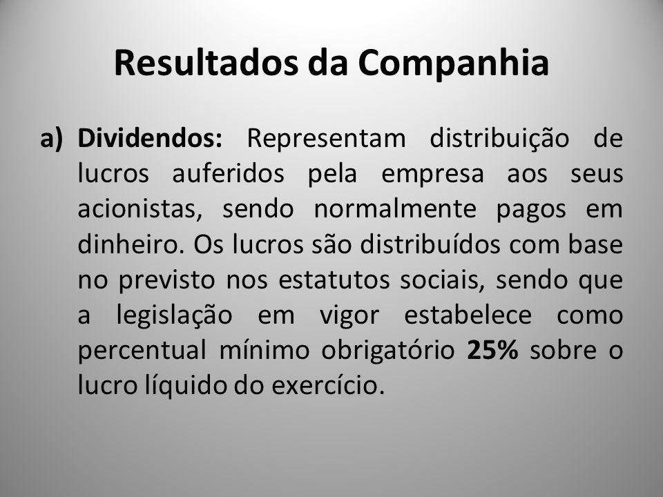 Resultados da Companhia a)Dividendos: Representam distribuição de lucros auferidos pela empresa aos seus acionistas, sendo normalmente pagos em dinhei