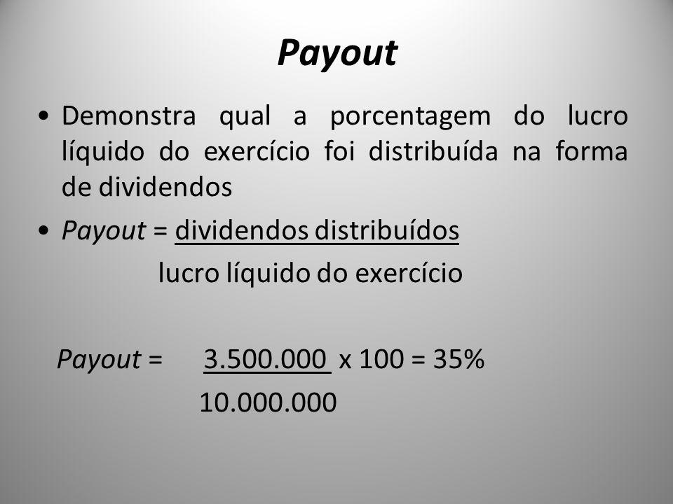 Payout Demonstra qual a porcentagem do lucro líquido do exercício foi distribuída na forma de dividendos Payout = dividendos distribuídos lucro líquid