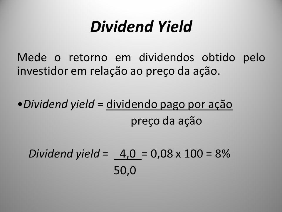 Dividend Yield Mede o retorno em dividendos obtido pelo investidor em relação ao preço da ação. Dividend yield = dividendo pago por ação preço da ação