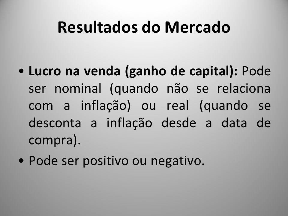 Resultados do Mercado Lucro na venda (ganho de capital): Pode ser nominal (quando não se relaciona com a inflação) ou real (quando se desconta a infla