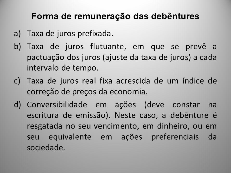 Forma de remuneração das debêntures a)Taxa de juros prefixada. b)Taxa de juros flutuante, em que se prevê a pactuação dos juros (ajuste da taxa de jur